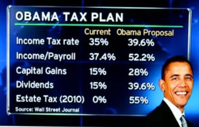 Read my lips.......New Taxes!!!