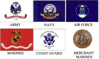 SYMBOLS OF OUR SERVICE